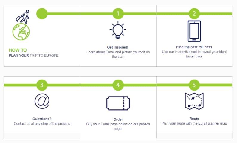 Eurail - European rail pass trip planning tool