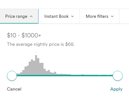 Airbnb Price Range - How to use Airbnb